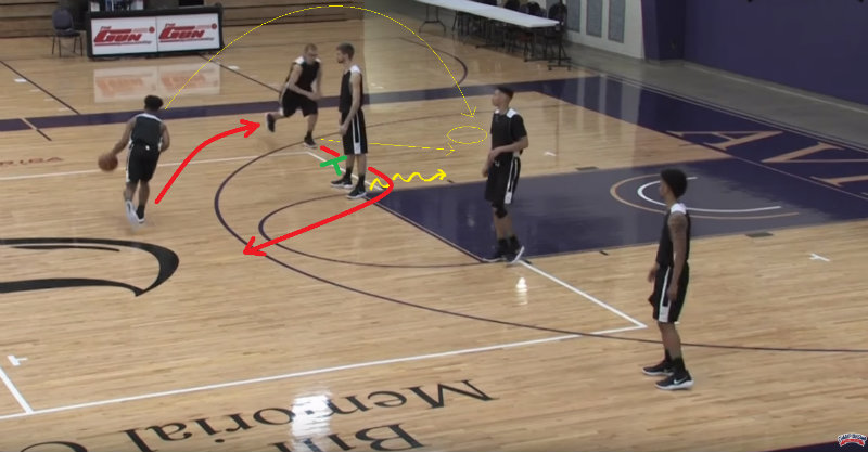 First play: Point Guard dribble to the side and Shooting Guard cuts and goes under screen