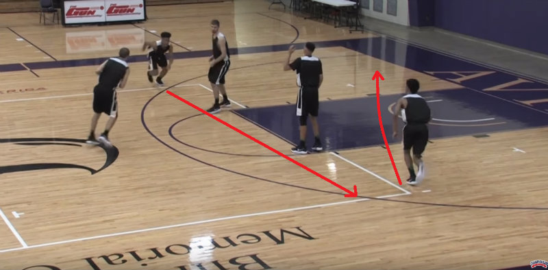 Second play: Guard moves horizontally and gets 2 screens