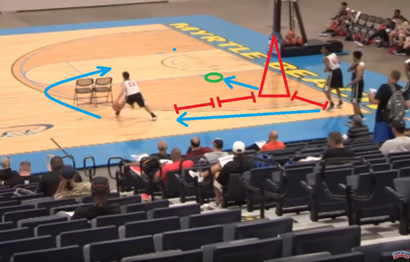 Third play: transition in activity both in offense and defense