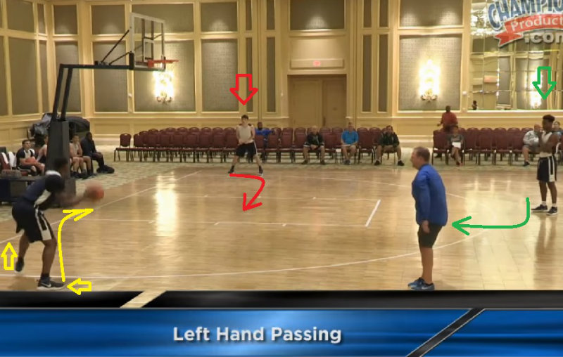 2 dribble drive then pass with the left hand