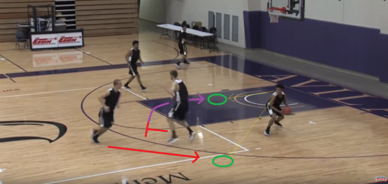 Screen for the guard that is on point and the option for the shooter and the rolling Center/Power Forward