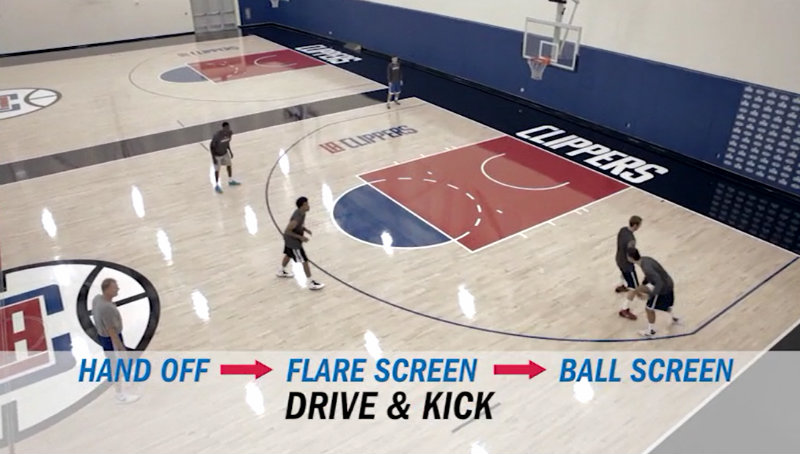 Pick & Roll Game